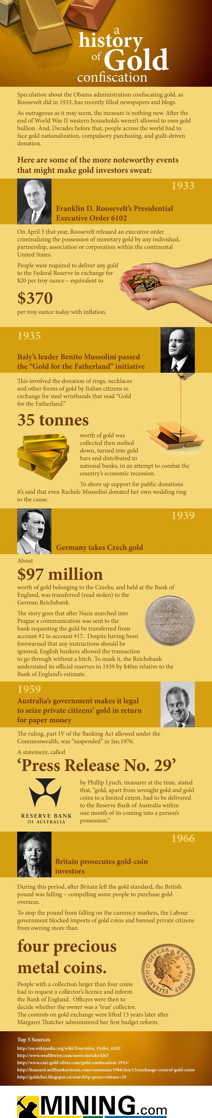 Best 25 Gold stock ideas on Pinterest