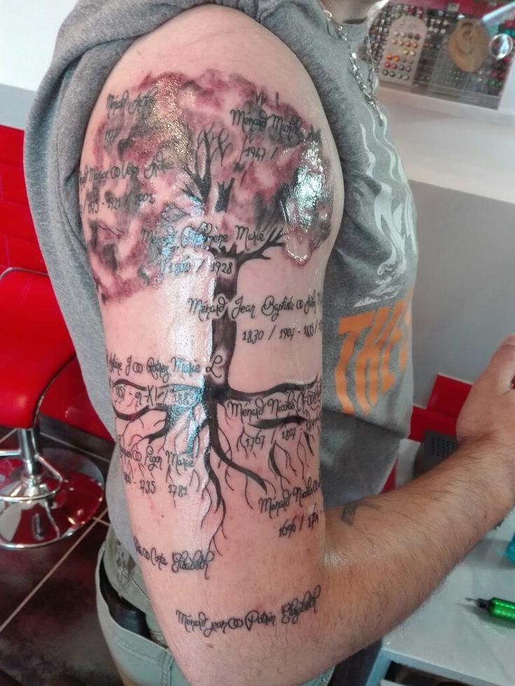 Arbre généalogique genealogy tree
