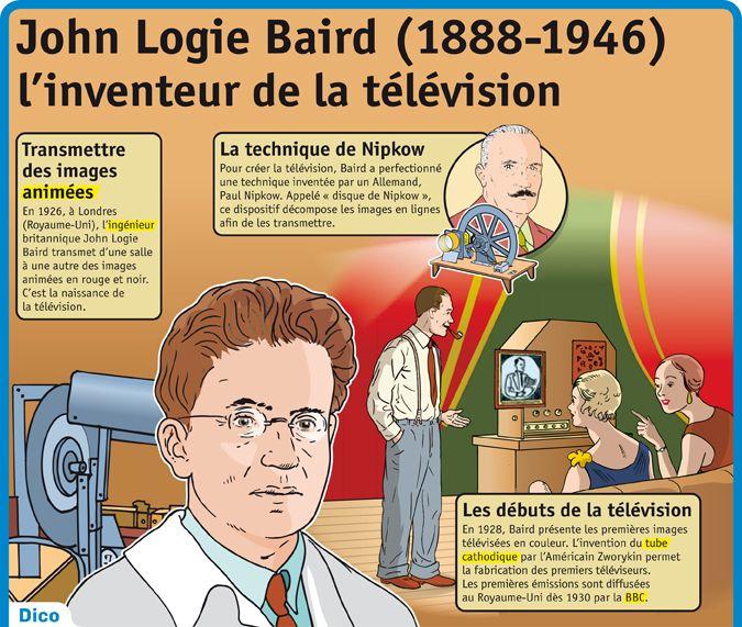 Fiche exposés : John Logie Baird (1888-1946)