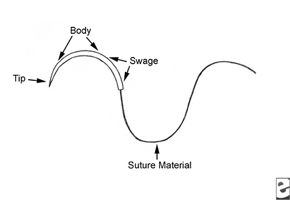 best 25  surgical suture ideas on pinterest