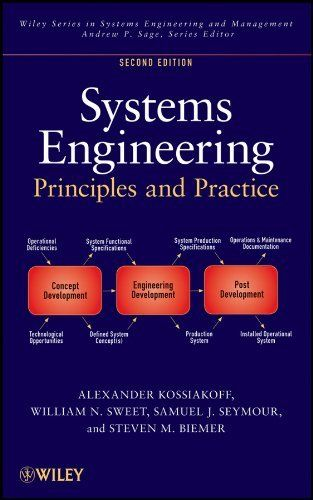43 best systems engineering images on pinterest systems systems engineering principles and practice wiley series in systems engineering and management by alexander fandeluxe Gallery