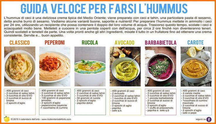 vari tipi di hummus