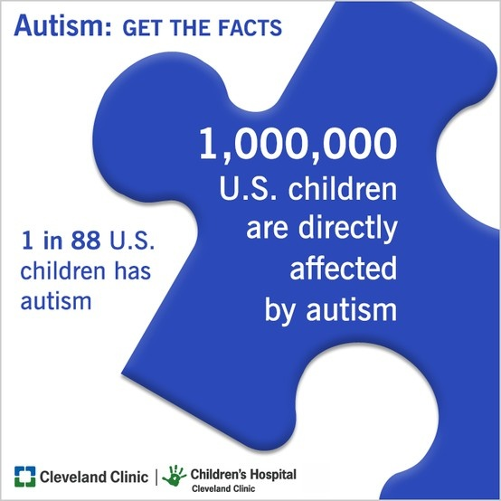 identifying autism in children and raising autistic children Autism and autistic disorders  of many infants who are not autistic, and most children with autism are born  difficulties in raising a child with autism.