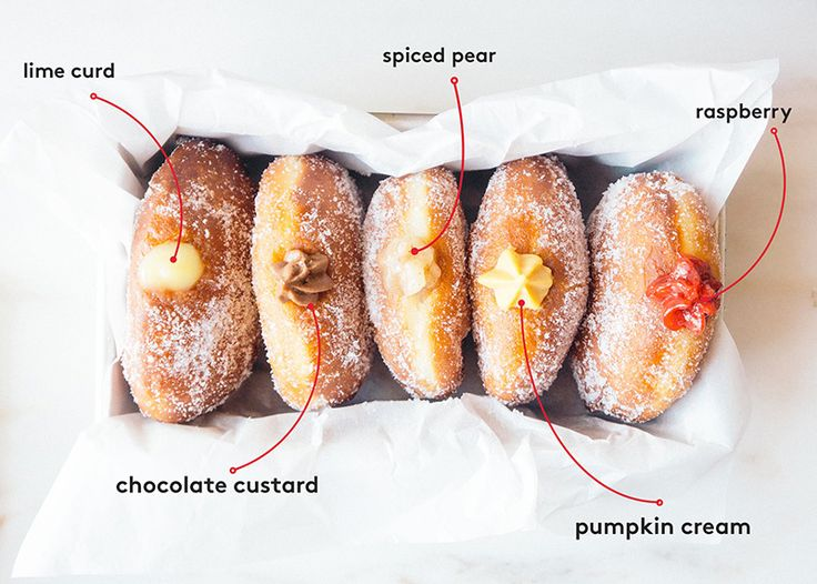 1 Great Donut Recipe, 5 Amazing Fillings Do the donut shop one better with these decadent homemade treats.