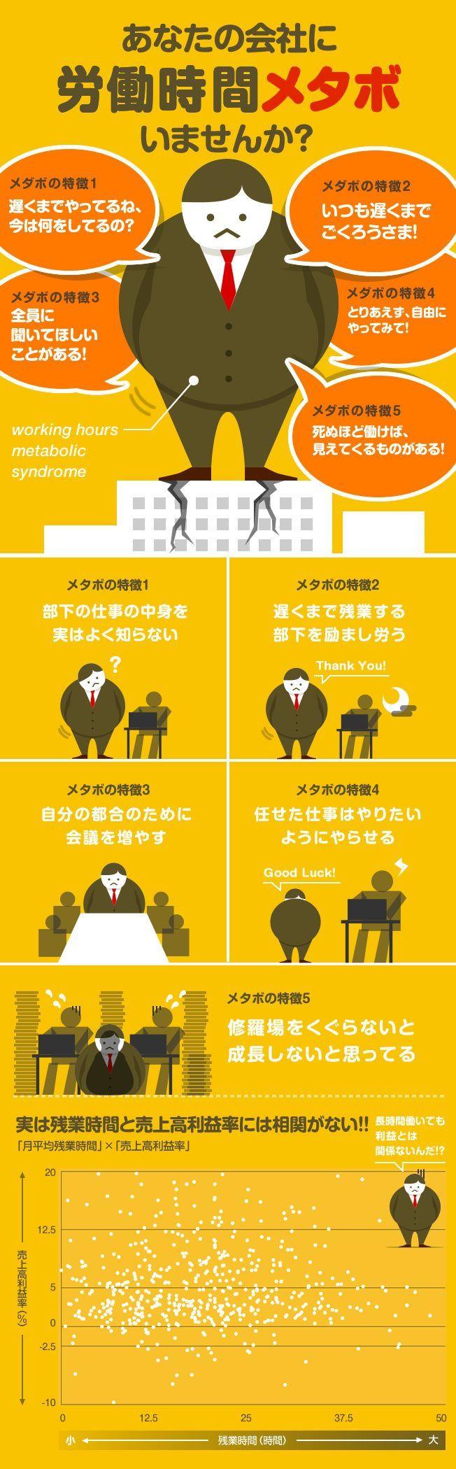 あなたの会社は「労働時間メタボ」じゃありませんか? | リクルートホールディングス - Recruit Holdings