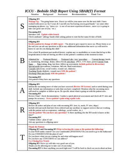CCU Bedside Shift Report Template