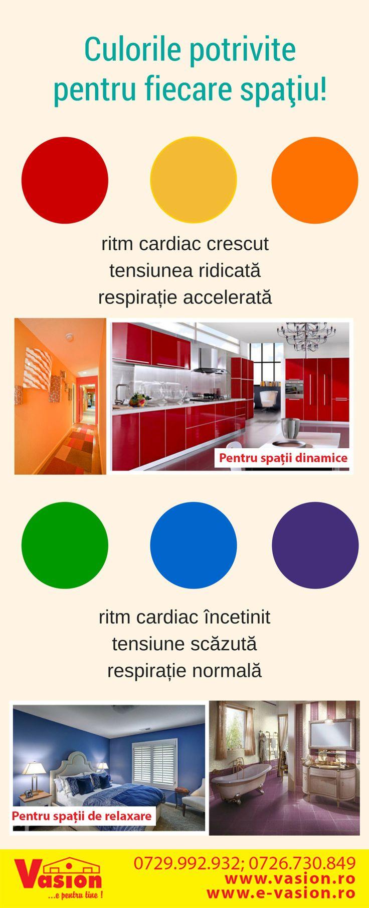 Alege culoarea potrivita pentru fiecare camera!