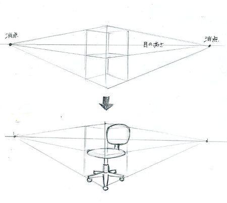 ワークデスク用回転椅子の描き方 l 手描きパースの描き方ブログ、パース講座(手書きパース)