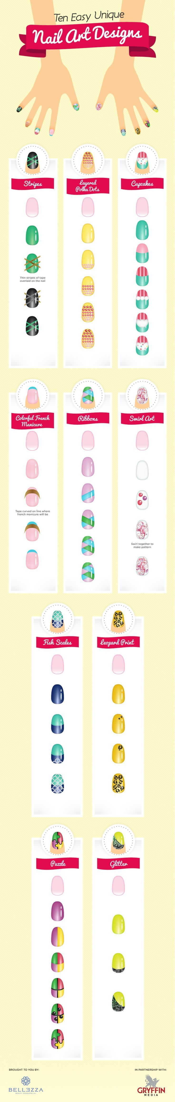 Nail Art Designs - Unique Nail Art - How to Nail Art | Deposit a Gift Blog - Raise Money Online