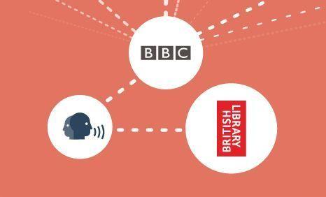 BBC Radio 4 Competition: Design the Listening Project's Pod