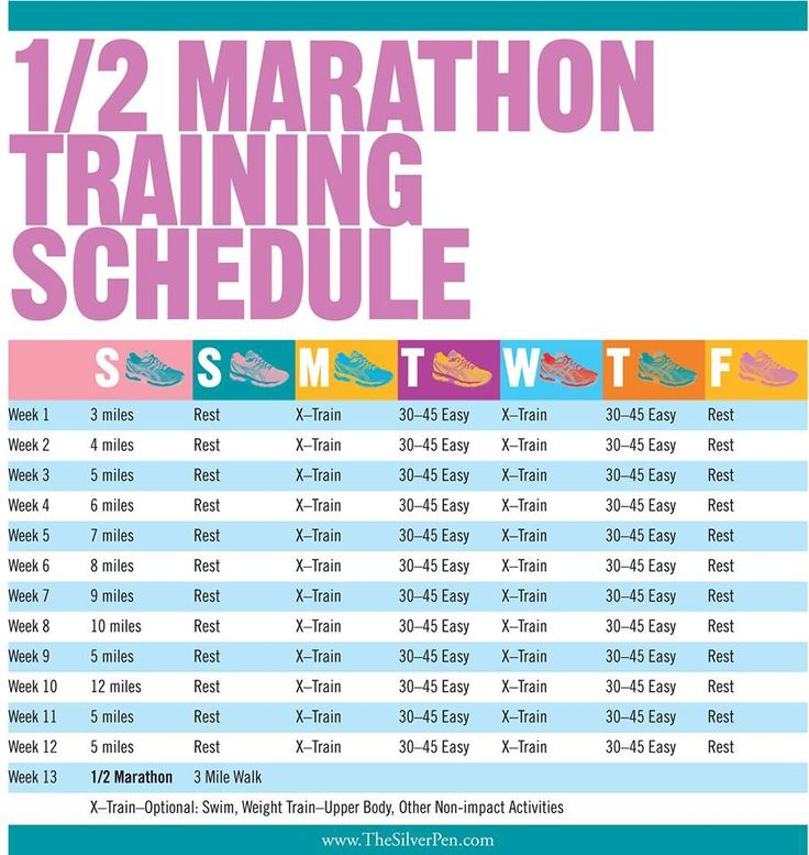 Half marathon training schedule. | Fitness