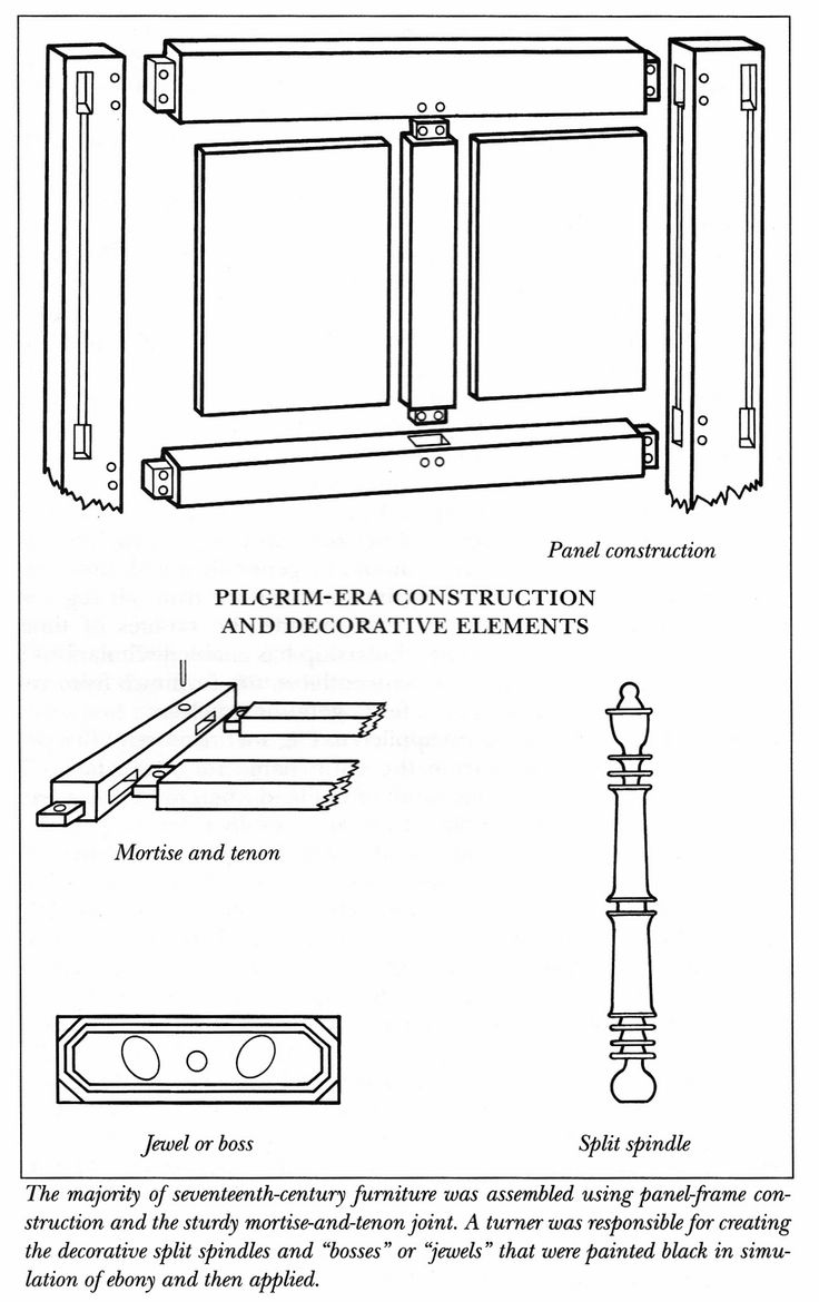 60 best 1620 1780 early colonial architecture images on pinterest diagram of pilgrim era construction and decorative elements