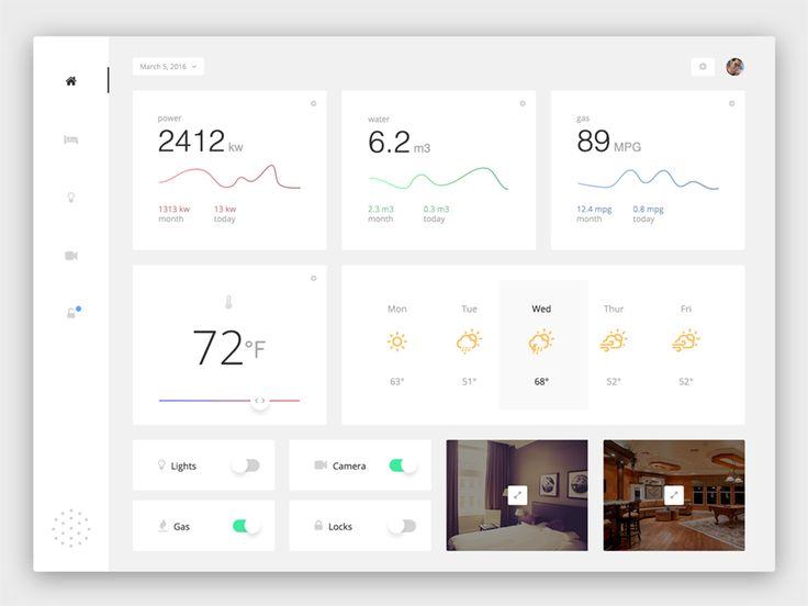 Monitoring Dashboard UI                                                                                                                                                                                 More