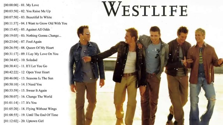 Westlife Greatest Hits /Westlife Best Of Playlist 2018 - Westlife Top 20...