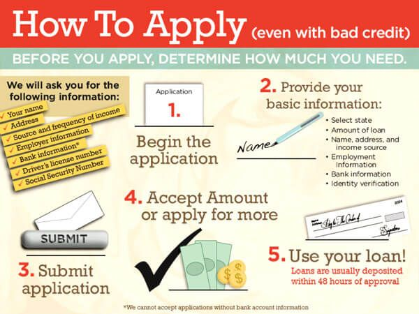 Bad Credit Personal Loans Up To 5000 With Images Loans For Bad Credit Payday Loans Online No Credit Loans