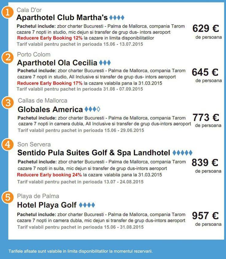 TOP 5 Mallorca - vacante pe toate gusturile! Pachete cu zboruri charter Tarom!
