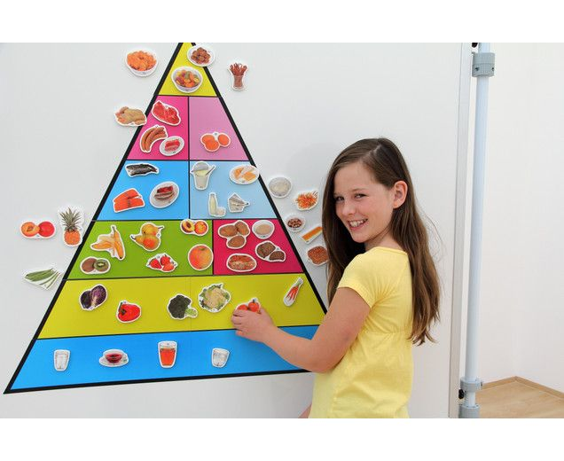 Spar-Set Lebensmittelpyramide mit Bildern-4