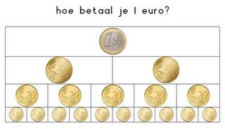 Juf Inger: hoe betaal je 1 euro?
