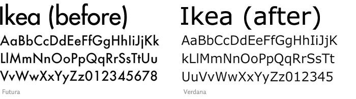 IKEA Sans (a customized version of Futura by Robin Nicholas), and IKEA Serif (based on Century Schoolbook) were replaced with Verdana,  specifically designed for on-screen readability in 2010, the reason being for the switch was to allow the company to use the same typeface in all countries.#Font #IKEA