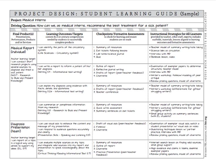 pbl in the mirror  planning for student reflection