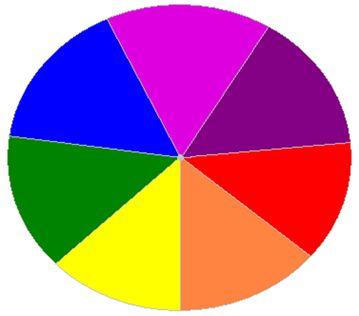 disco de Newton é composto pelas cores do arco-íris ...