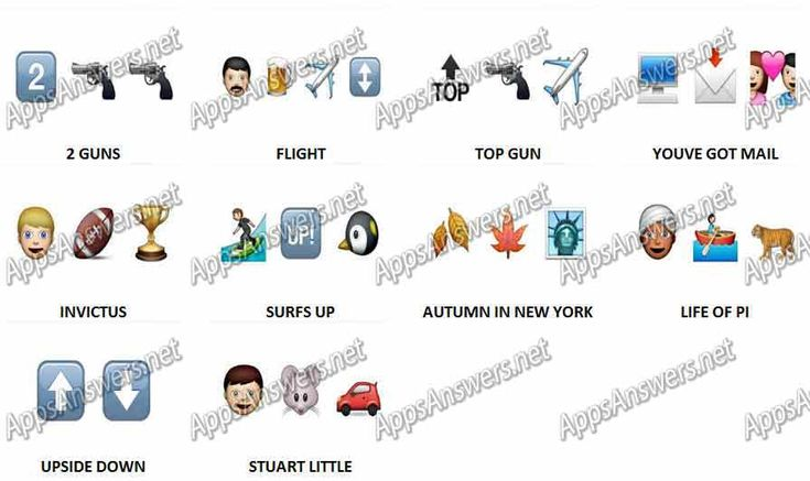 Guess-The-Emoji-Movies-Level-14-Answers-No-1-10