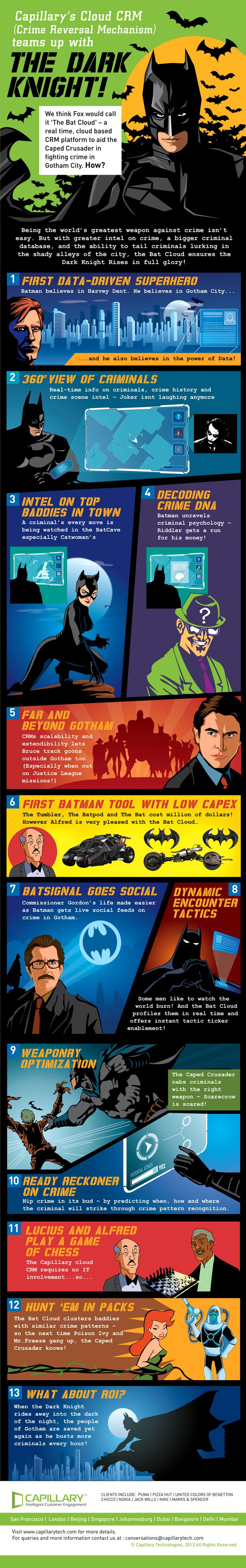 This infographics is all about Customer Relationship Management vs. Crime Reversal Mechanism. We think Fox would call it 'The Bat CRM' – use thi