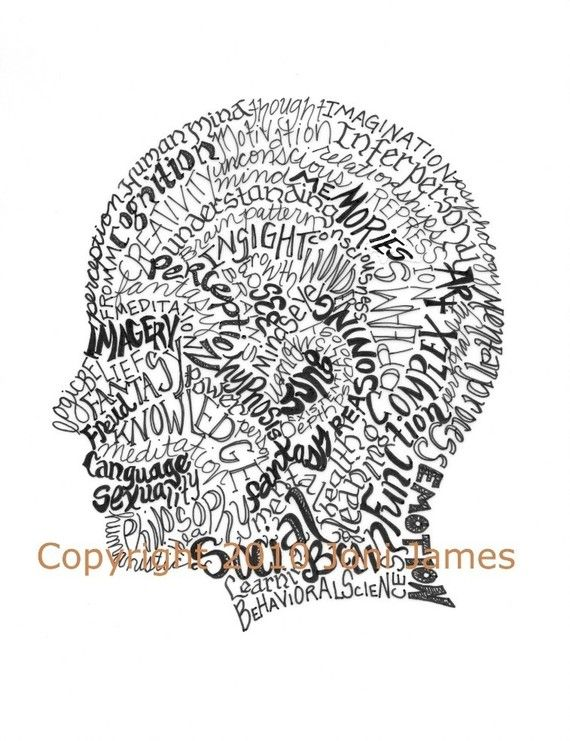 Psychology Art Word Art Typography Calligram, Human Mind or Geek Brain Art Illustration or Calligraphy, Brain Drawing Art Print on Etsy, $19.50