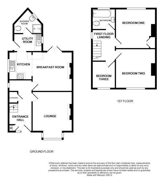 Semi Detached House Extension Floor Plan Thefloors Co