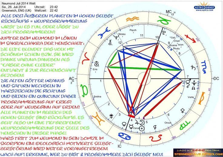 Horoskop Neumond Juli 2014 – Nuemond mit den rückläufigen Uranus, Neptun & Pluto im Bereich des hohen Selbst!