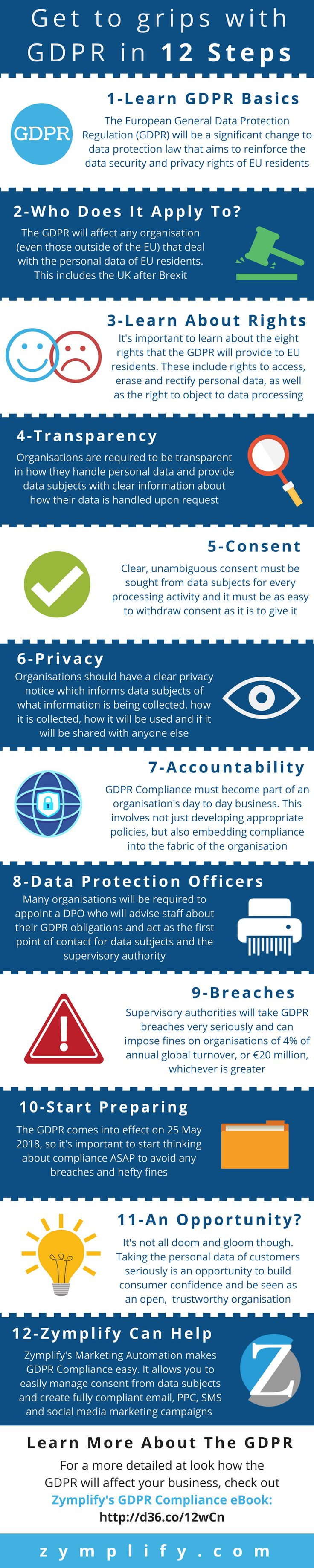 Let us help you get to grips with GDPR