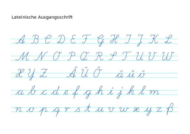 Lateinisches Alphabet mit deutschen Umlauten.  So habe ich Schreibschrift gelernt!!