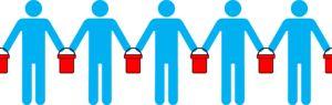 The Lean Bucket Brigade – Part 1: Overview - http://www.allaboutlean.com/bucket-brigade-1/