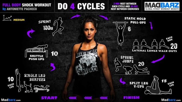 Calisthenics motivation and workouts for girls - http://how-to-get-flat-stomach.blogspot.com/2014/04/street-workout-calisthenics-girls.html #calisthenics