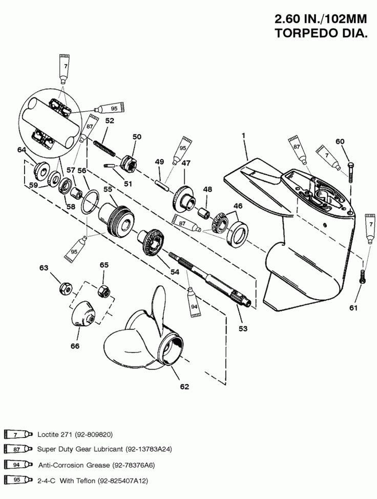 Parts Of A Motor Boat Diagram Parts Of A Motor Boat