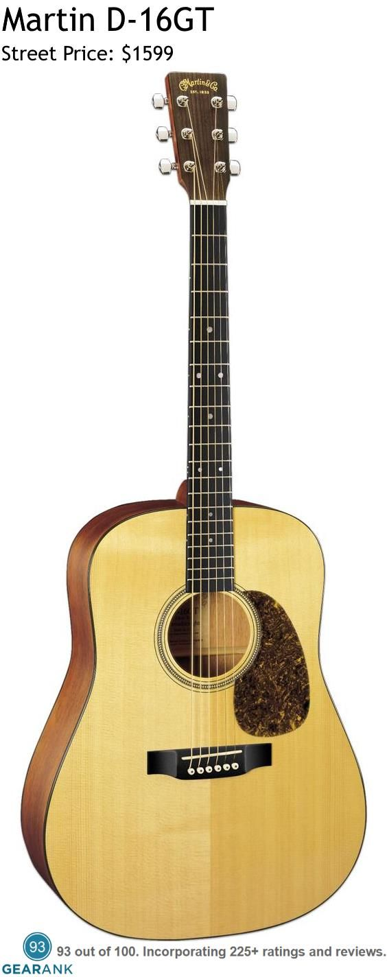 Martin D-16GT. This acoustic guitar comes with a solid Sitka spruce top and solid Mahogany back and sides.  For a detailed Guide to Acoustic Guitars see https://www.gearank.com/guides/acoustic-guitars