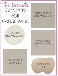 Perfect Griege sherwin williams   # Pin++ for Pinterest #