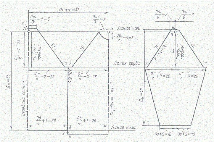 построение выкройки свитшота с втачным рукавом