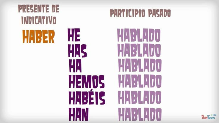 Learn the present perfect conjugation and then visit egramatica.com to practice it!