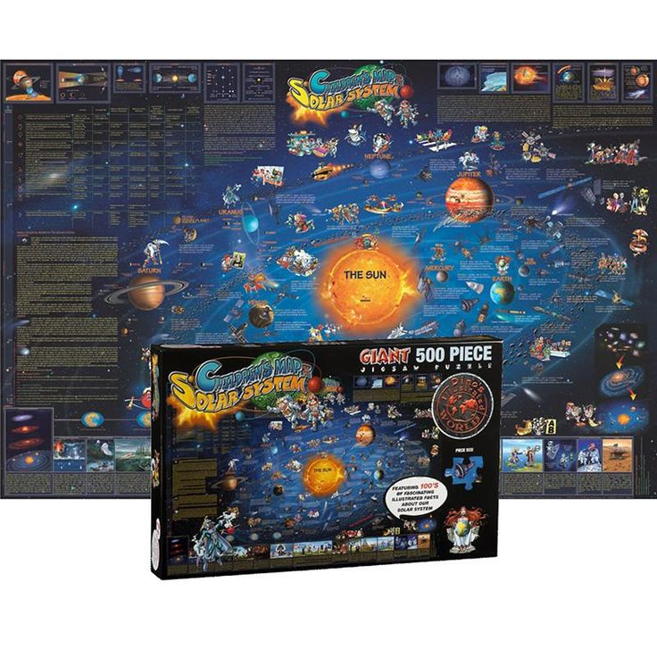 SOLAR SYSTEM MAP JIGSAW PUZZLE 8 best