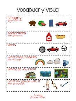 Vocabulary Visual | describing | Speech language therapy ...