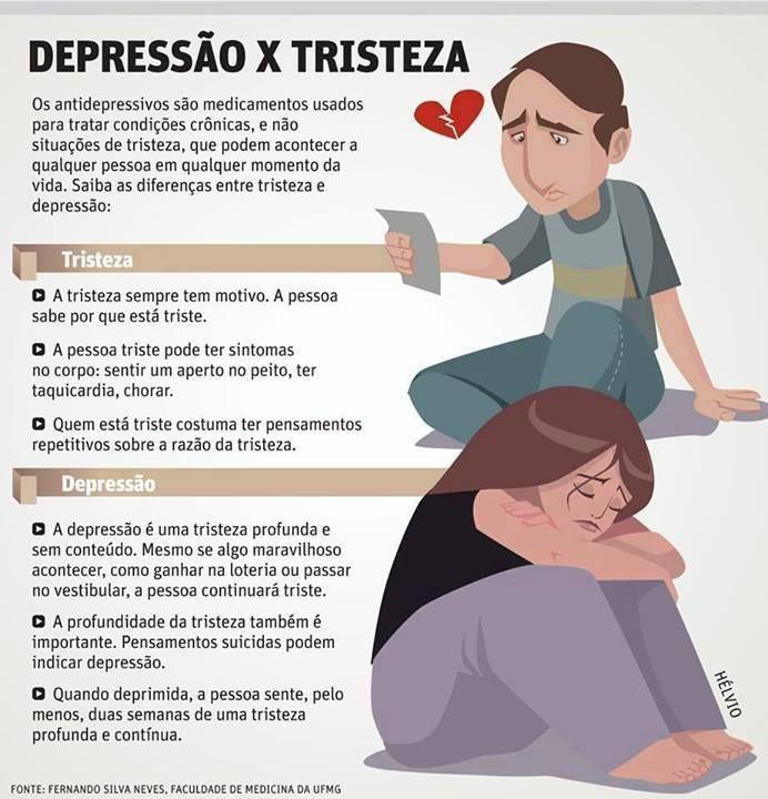depressão x tristeza