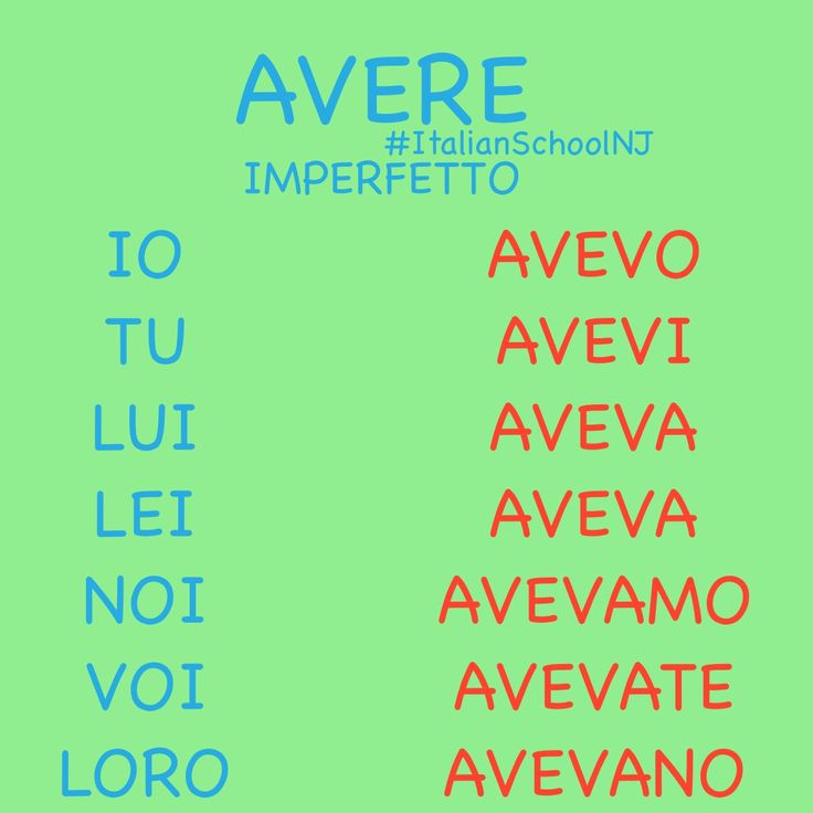 Italian grammar - imperfetto indicativo avere - to have