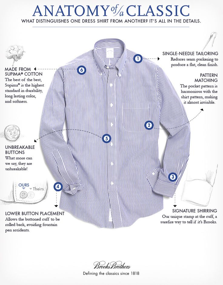 Must do. Brooks Brothers wrinkle-free shirt. Classic. Anatomy of a Classic: Brooks Brothers Dress Shirt ...