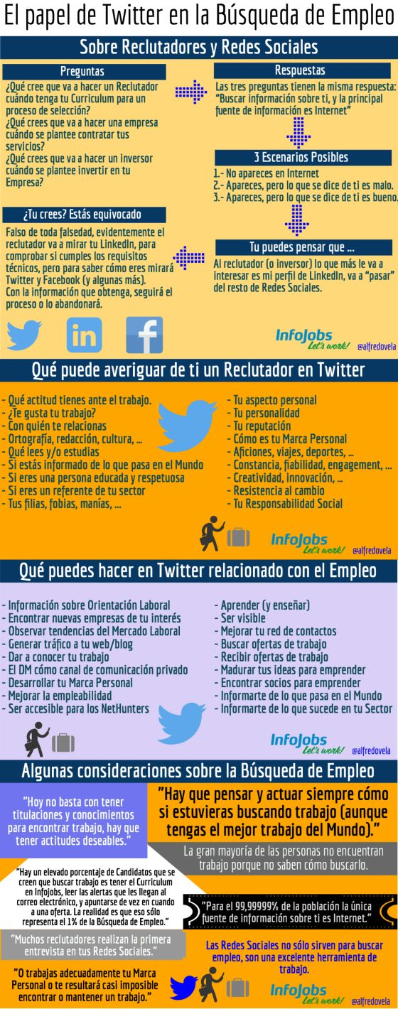 91 best Empleo images on Pinterest | Empleos, Marca personal y Anuncios