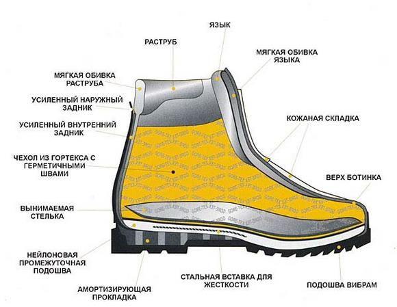 Легкие трекинговые ботинки для горного