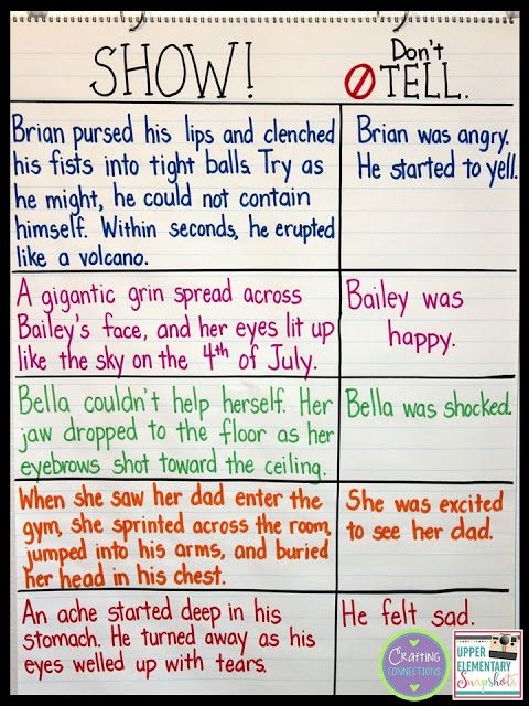 Showing vs. Telling Writing Anchor Chart!