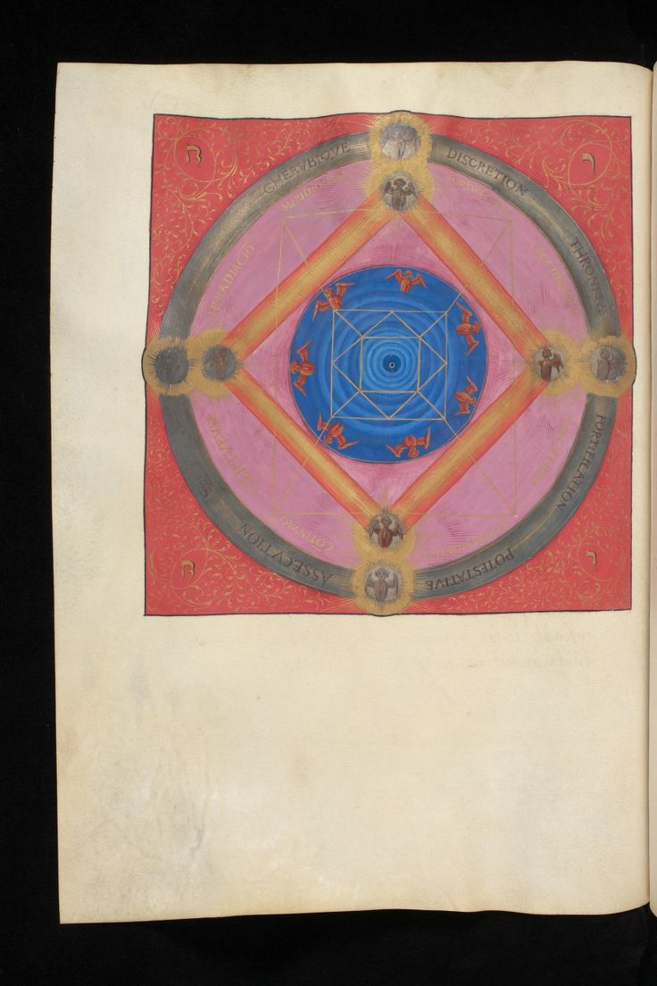 Genève, Bibliothèque de Genève, Ms. fr. 167, f. 108v – Jean Thenaud, Introduction to the Kabbalah, dedicated to King Francis I (http://www.e-codices.unifr.ch/en/list/one/bge/fr0167)