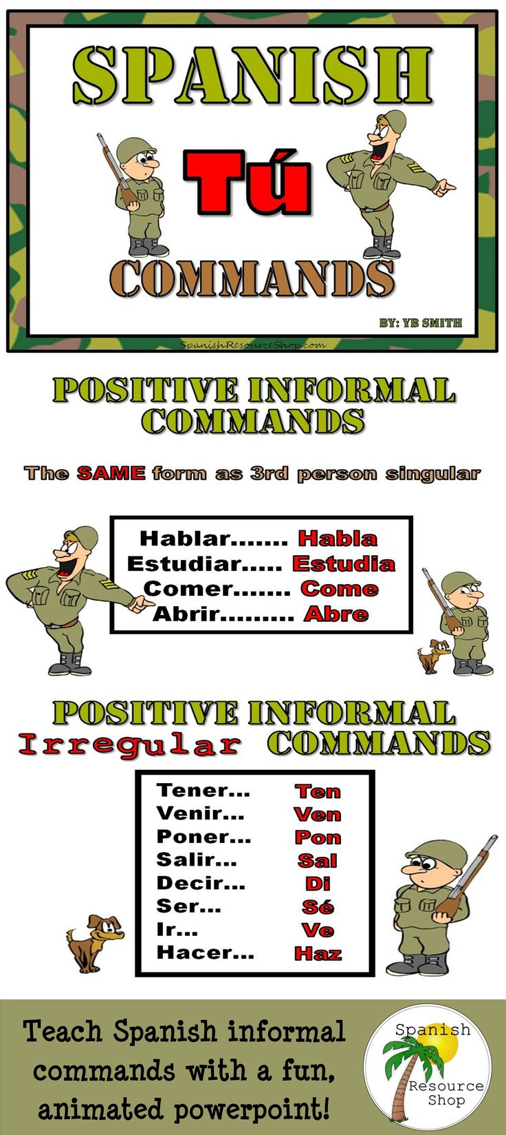 What are Informal Commands (Spanish)?