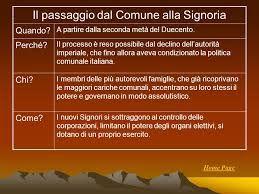 Le signorie si formarono in Italia intorno al XIII secolo
